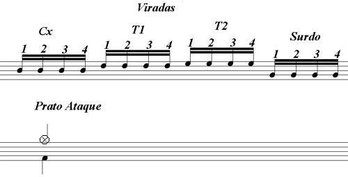 Exemplo de Viradas